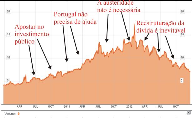 mercado_divida_esq2