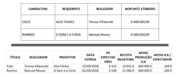 Cinema_Apoio