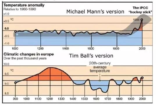 Breaking News Dr Tim Ball Defeats Michael Mann s Climate Lawsuit PSI Intl (8)