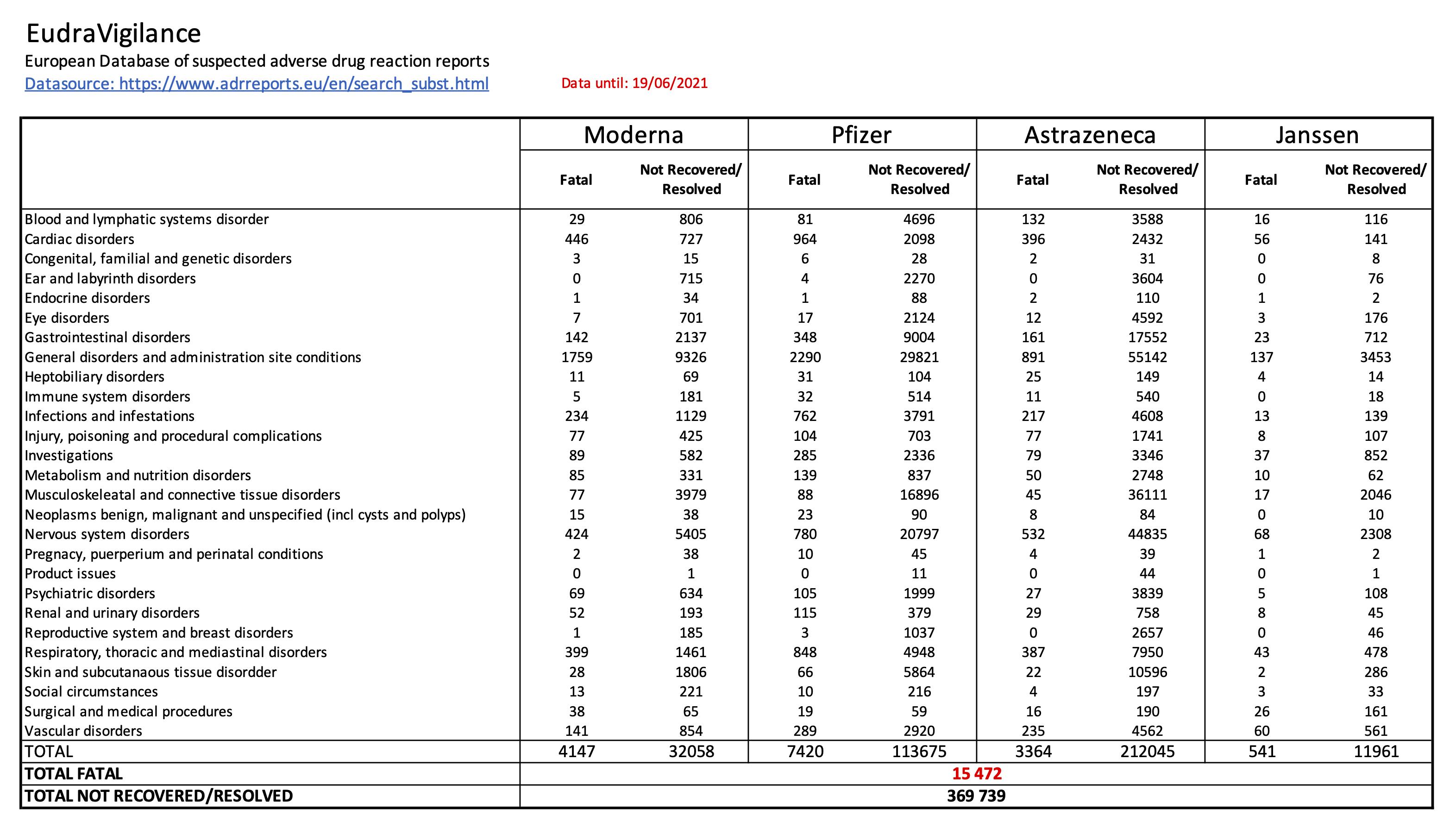 20210619-eudravigilance-vacinas-covid-1.